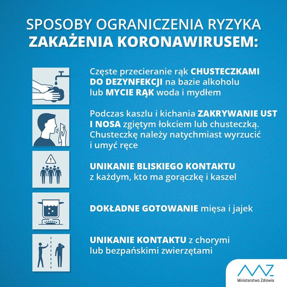 koronawirus zalecenia